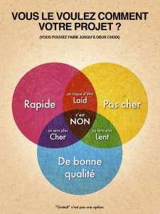 infographie-projet-web